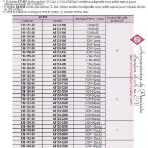 escalas lineales at103 tipo estandar especificaciones
