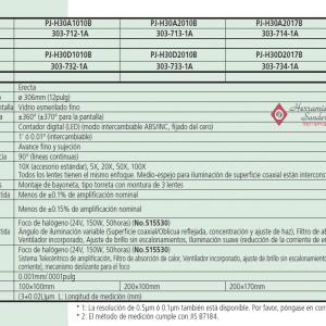 serie-303 pj-h30 especificaciones