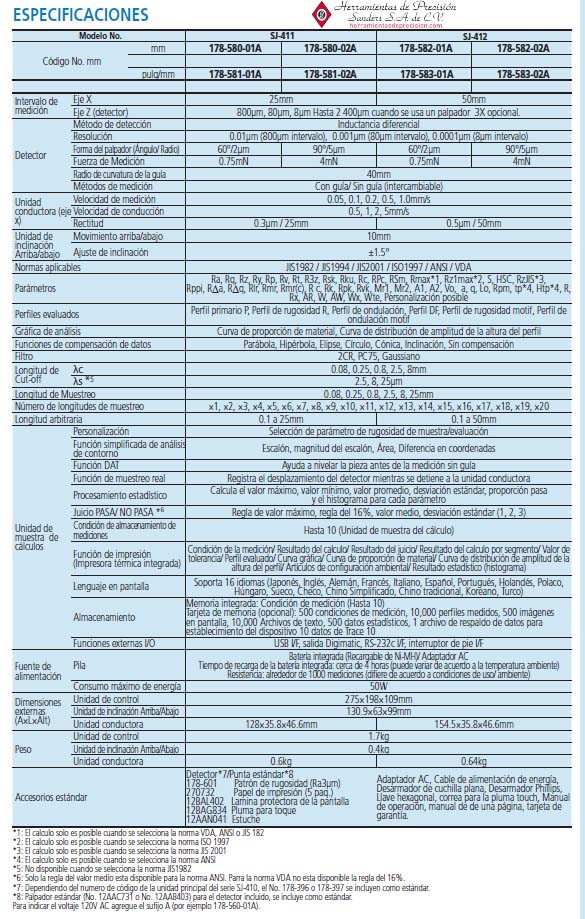 surftest sj-410 serie-178 rugosidad superficial especificaciones