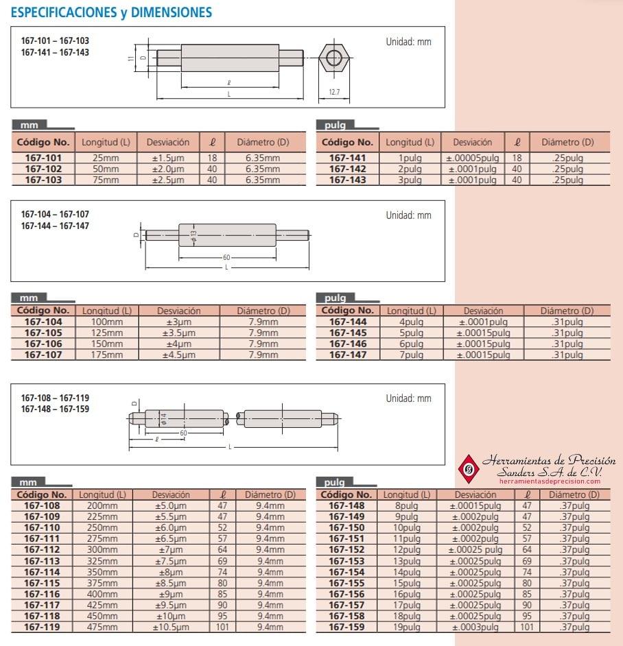 barras patrón otros modelos