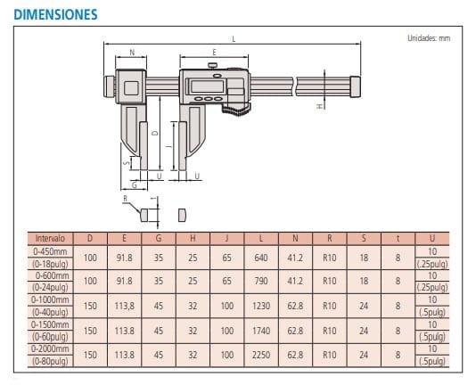 calibrador de fibra de carbón a prueba de refrigerantes dimensiones