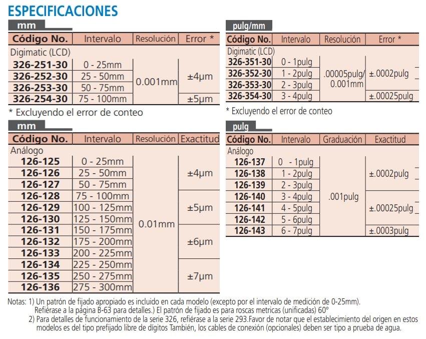micrómetros para roscas -modelos especificaciones