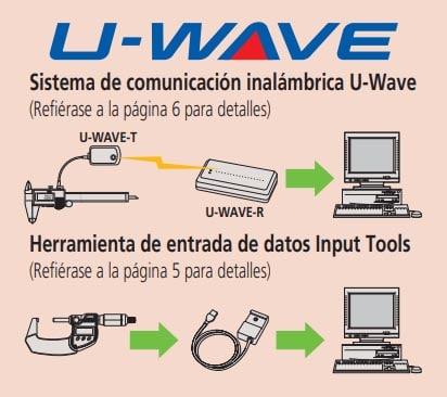 micrometro de puntas u-wave
