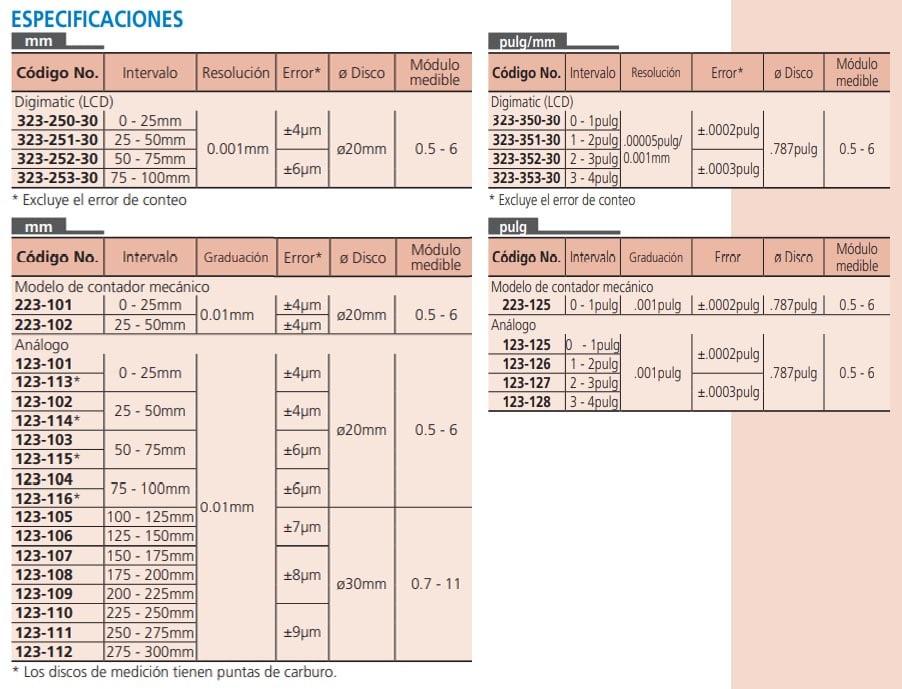 micrometros de discos otros modelos especificaciones
