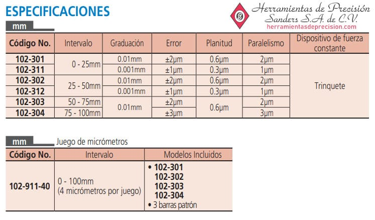micrometros de exteriores serie-102 especificaciones