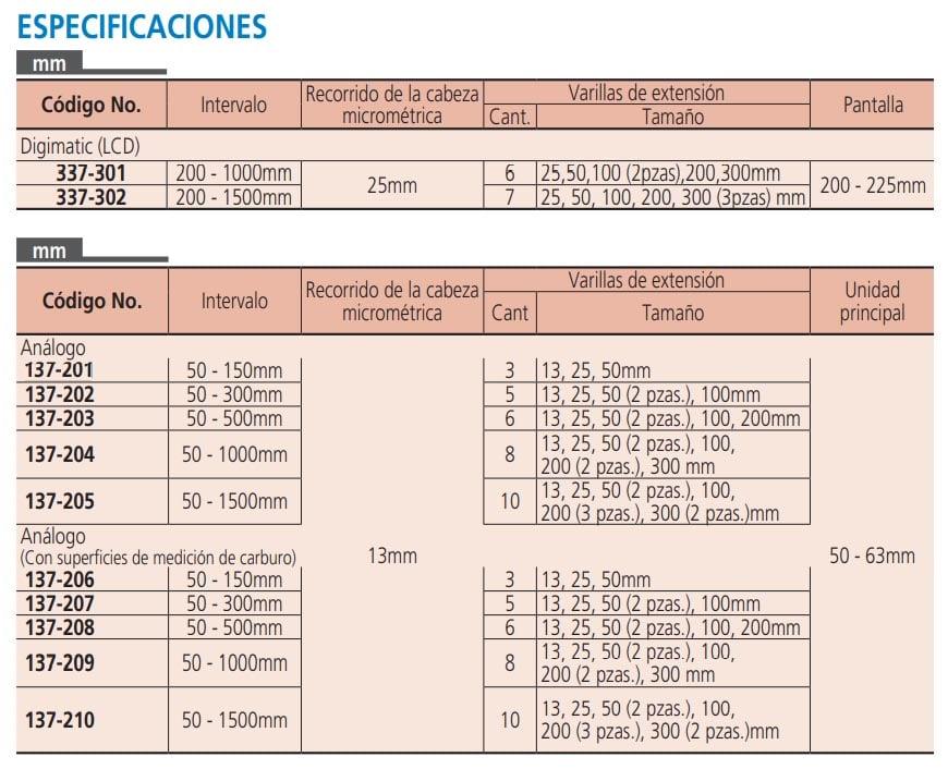 micrómetros para interiores especificaciones