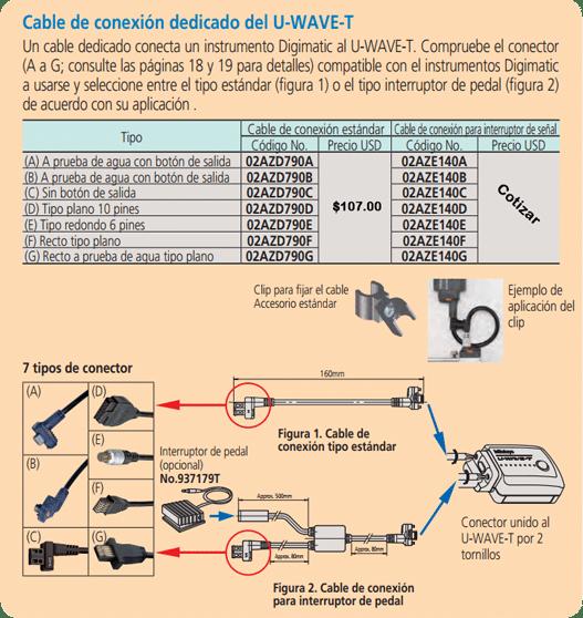 otros modelos tipos de conectores cables para calibradores