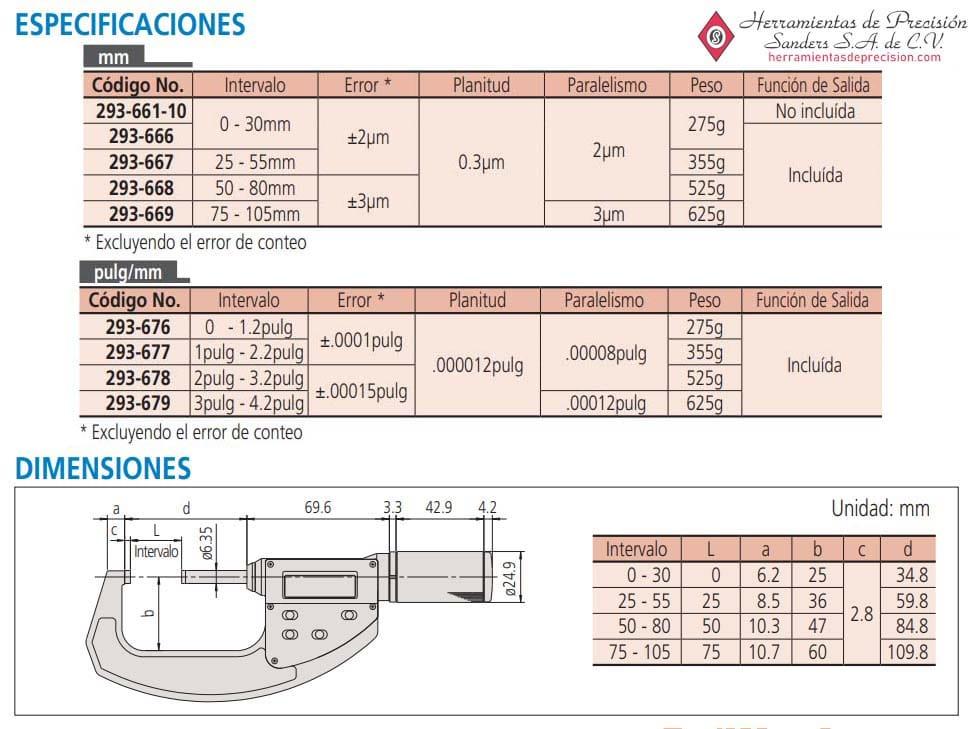 quickmike ip54 micrometros absolute digimatic especificaciones dimensiones