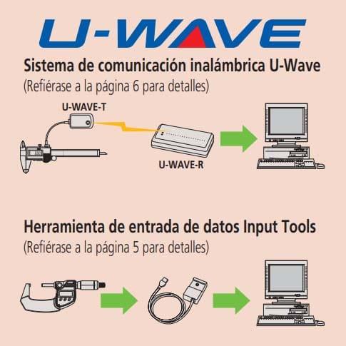 u-wave sistema de comunicación inalámbrica