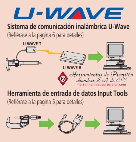 u-wave sistema de comunicacion inalambrica