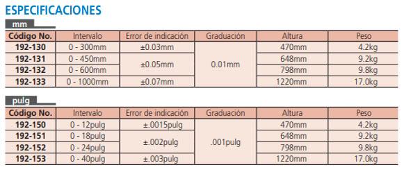 medidor de alturas con caratula especificaciones