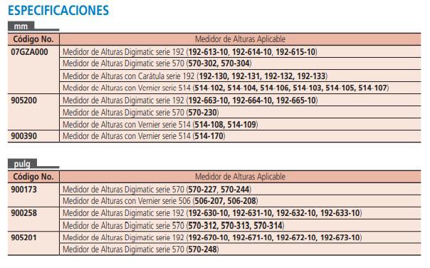 patrón de cerámica para calibradores serie-515 especificaciones