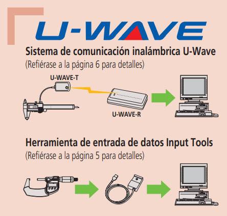 u wave sistema de comunicación inalambrica u-wave